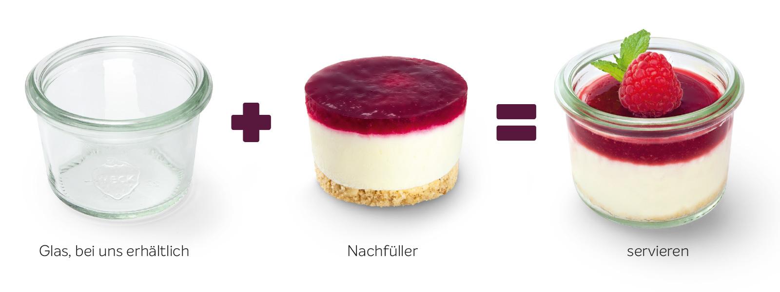 Heiss & Süß - Weck Erklärung
